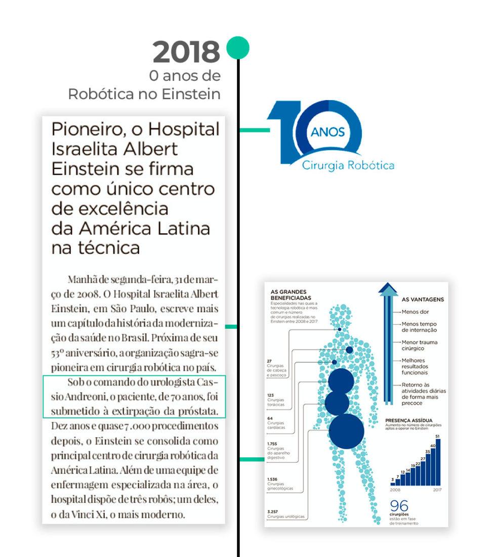 Cirurgia Robótica | Dr. Cássio Andreoni